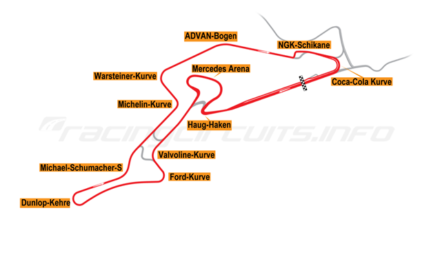 Nurburgring-GP